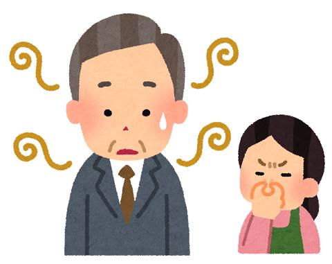 口臭や加齢臭を予防する食べ物!血液をきれいにし …